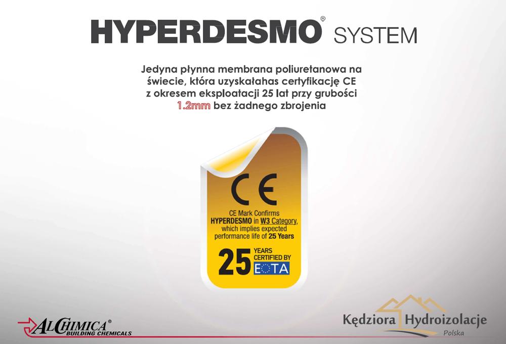 25-lat-gwarancji-dla-płynnej membrany Hyperdesmo