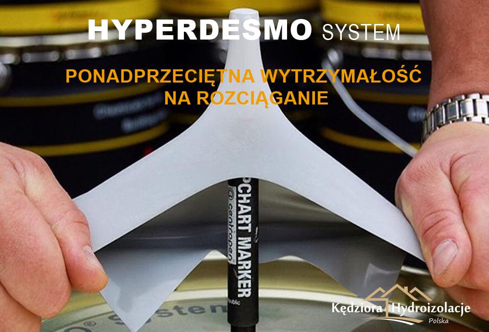 Hyperdesmo wytrzymałość-na-rozciaganie